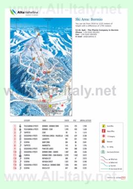 Карта горнолыжного курорта Бормио с трассами и склонами