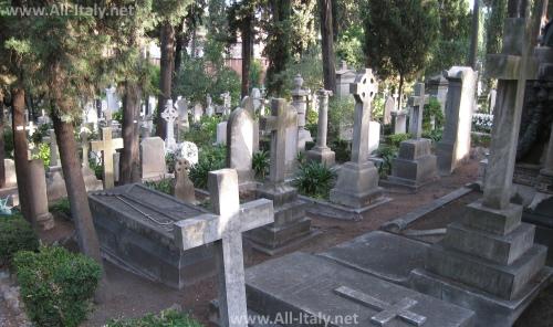 Кладбище Тестаччо